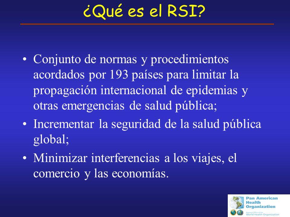 ¿Qué es el RSI