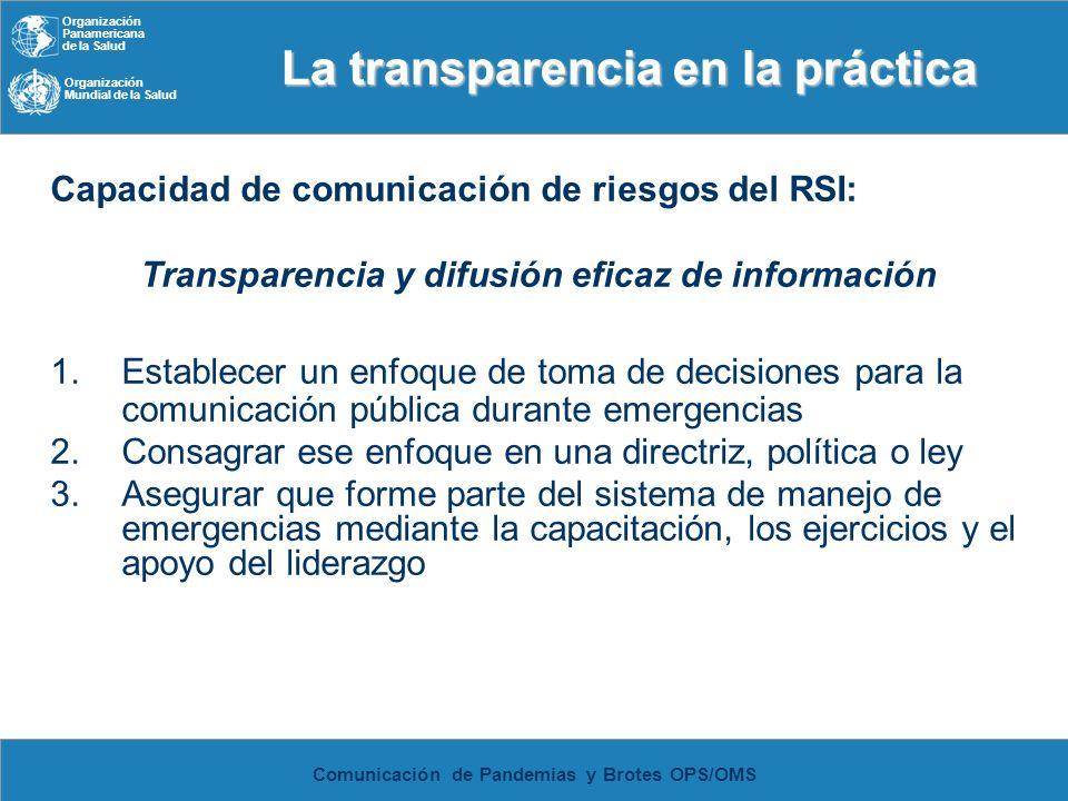 La transparencia en la práctica