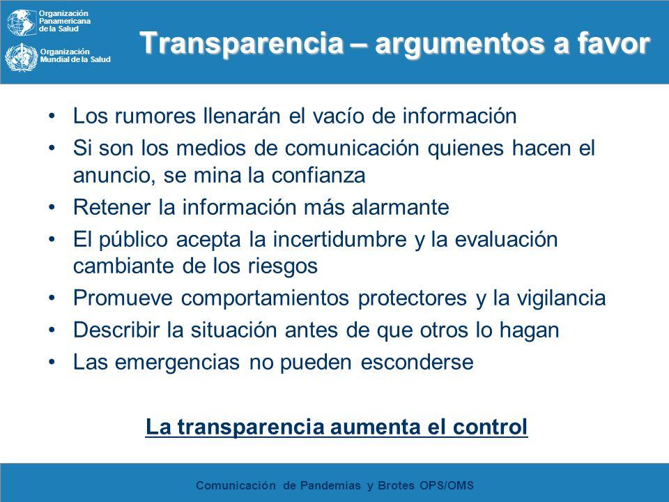 Transparencia – argumentos a favor