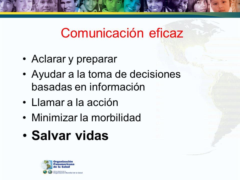 Comunicación eficaz Salvar vidas Aclarar y preparar