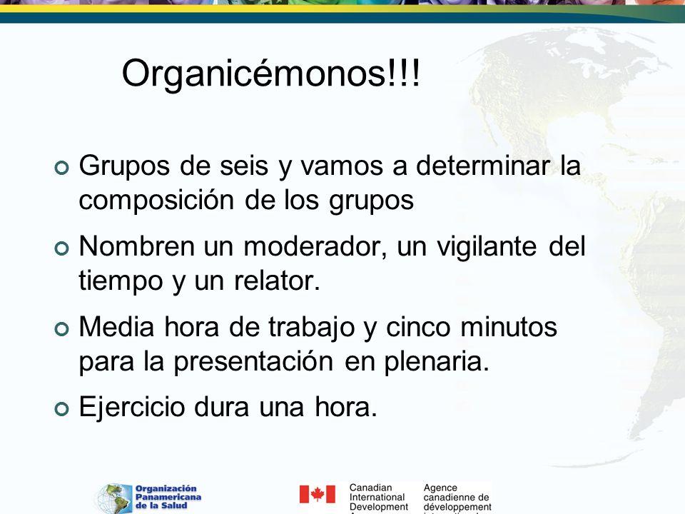 Organicémonos!!!Grupos de seis y vamos a determinar la composición de los grupos. Nombren un moderador, un vigilante del tiempo y un relator.