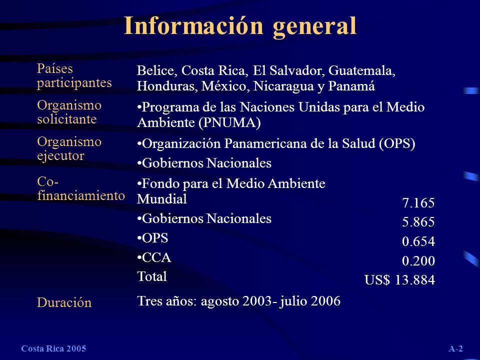 Información general Países participantes