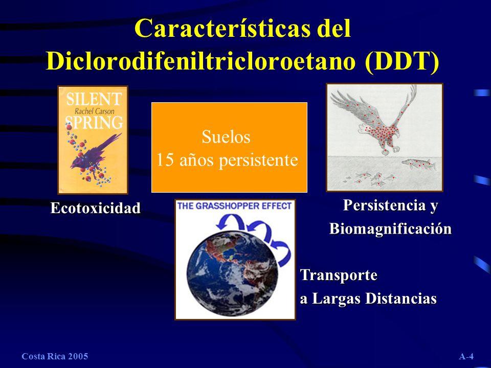 Características del Diclorodifeniltricloroetano (DDT)