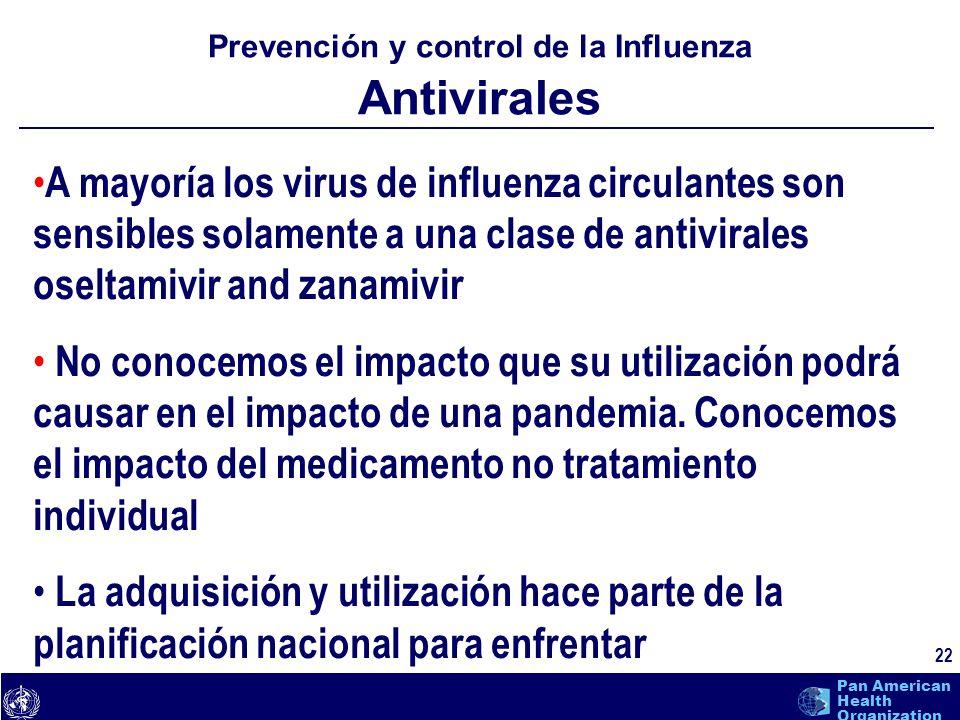 Prevención y control de la Influenza Antivirales