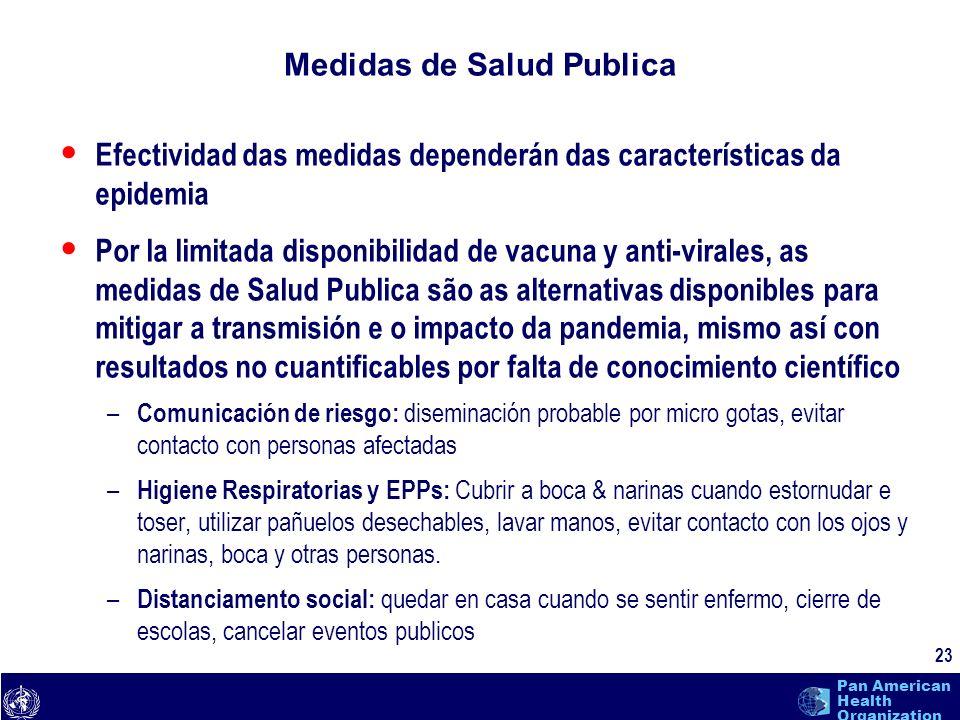 Medidas de Salud Publica