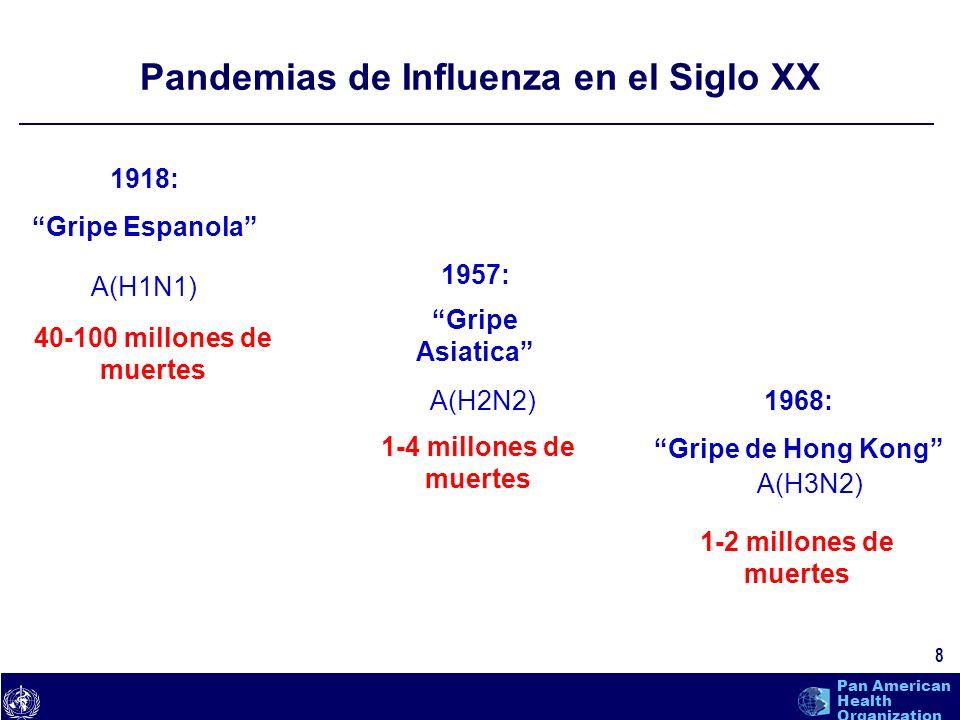 Pandemias de Influenza en el Siglo XX
