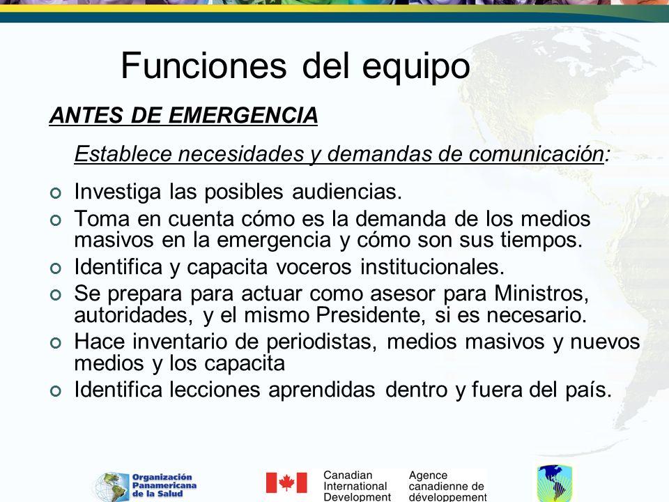 Funciones del equipo ANTES DE EMERGENCIA