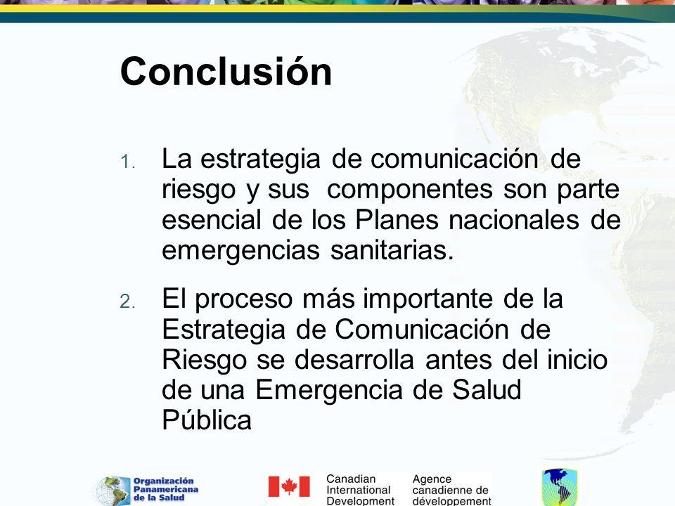 Conclusión La estrategia de comunicación de riesgo y sus componentes son parte esencial de los Planes nacionales de emergencias sanitarias.