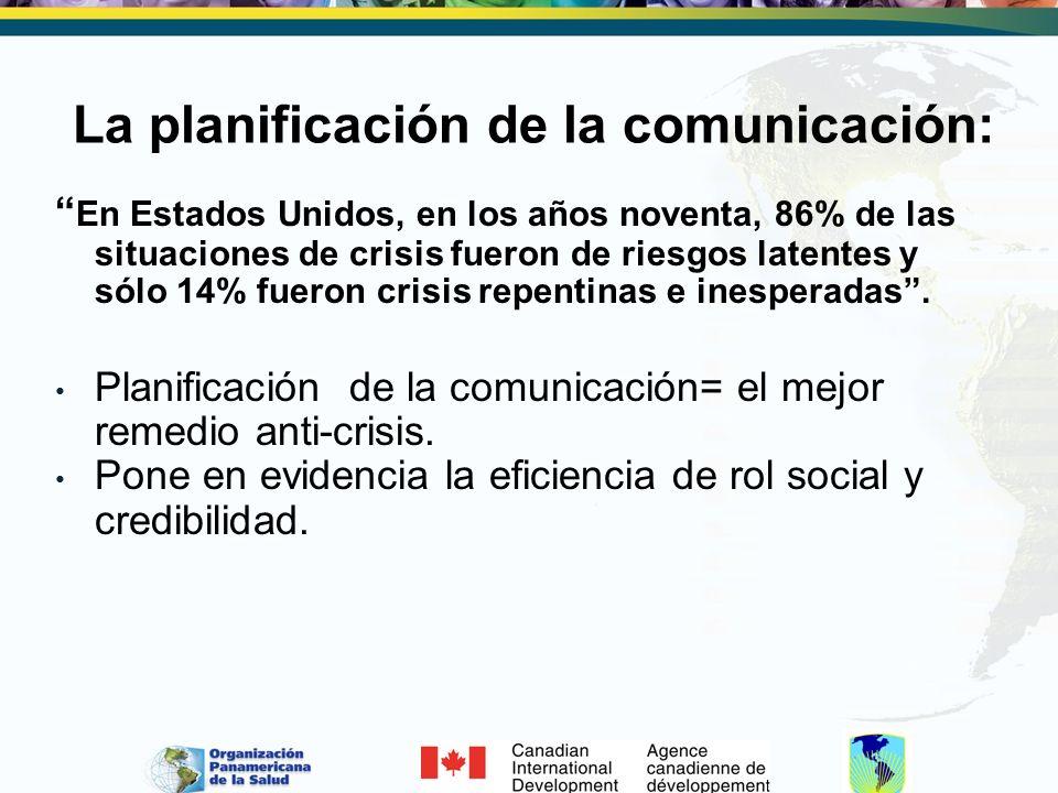 La planificación de la comunicación: