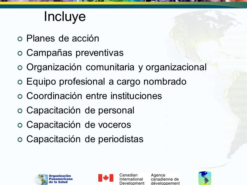 Incluye Planes de acción Campañas preventivas