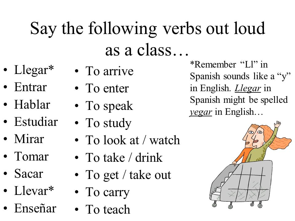 Say the following verbs out loud as a class…