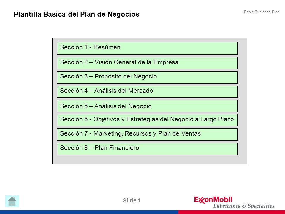 Plantilla Basica del Plan de Negocios - ppt descargar