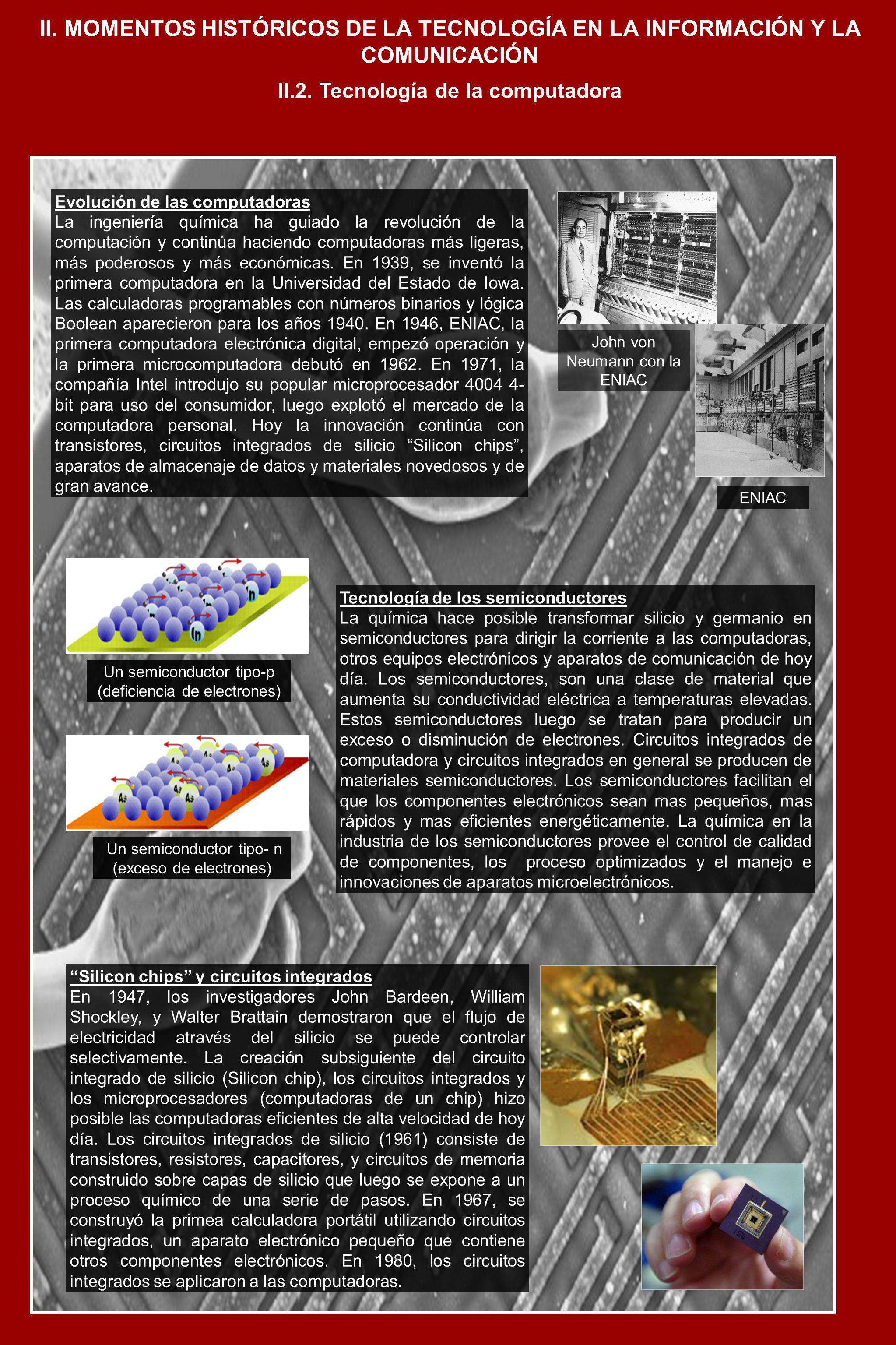 II.2. Tecnología de la computadora