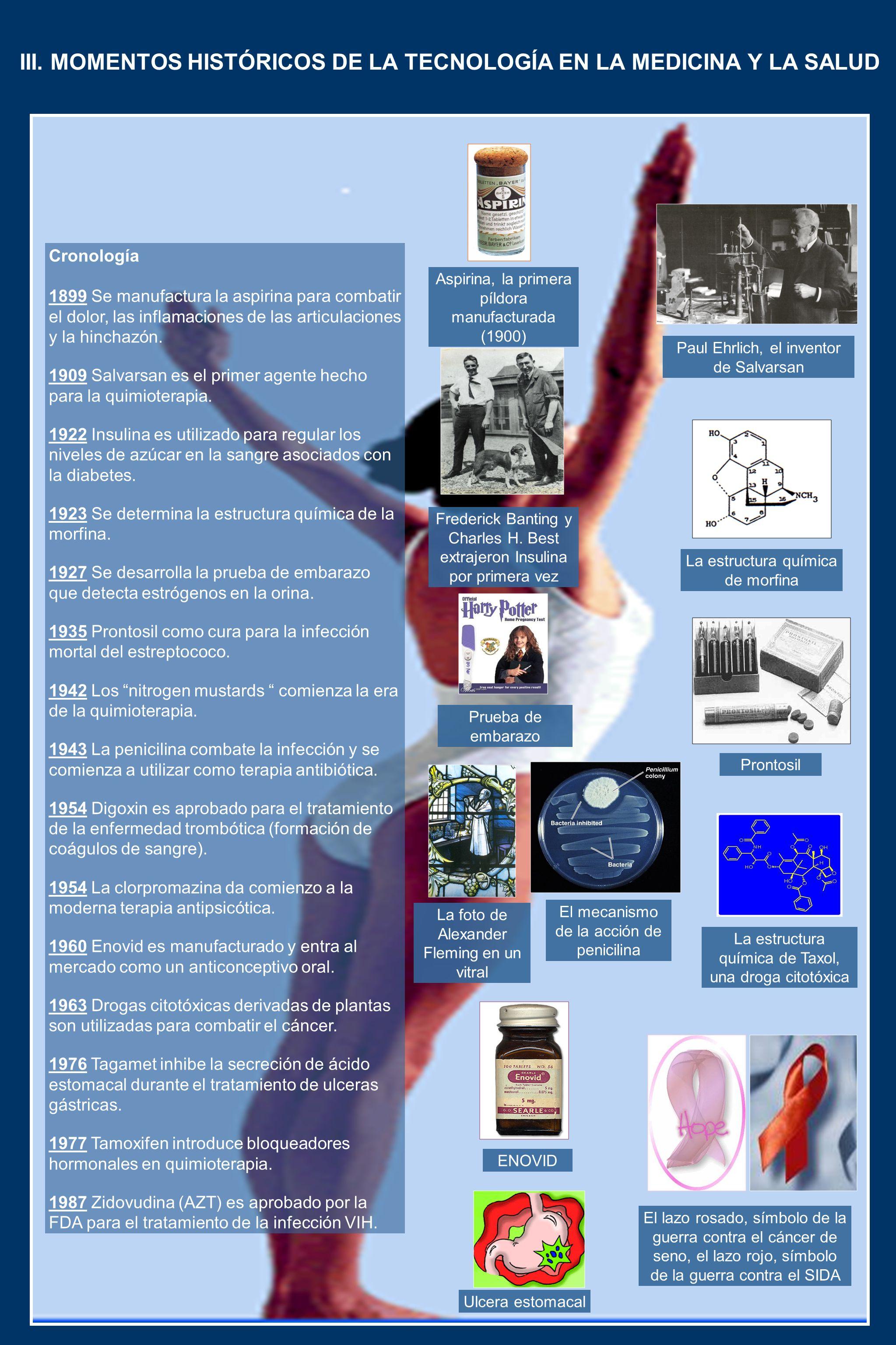 III. MOMENTOS HISTÓRICOS DE LA TECNOLOGÍA EN LA MEDICINA Y LA SALUD