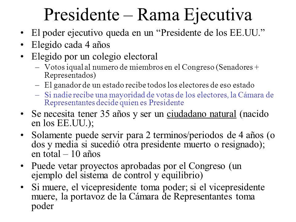 Presidente – Rama Ejecutiva