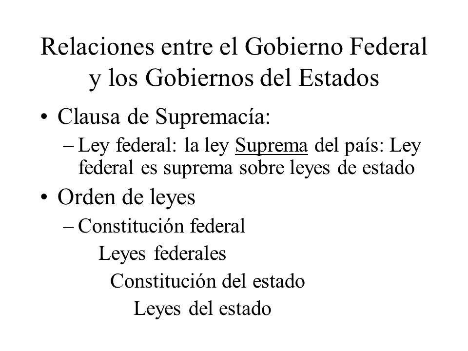 Relaciones entre el Gobierno Federal y los Gobiernos del Estados