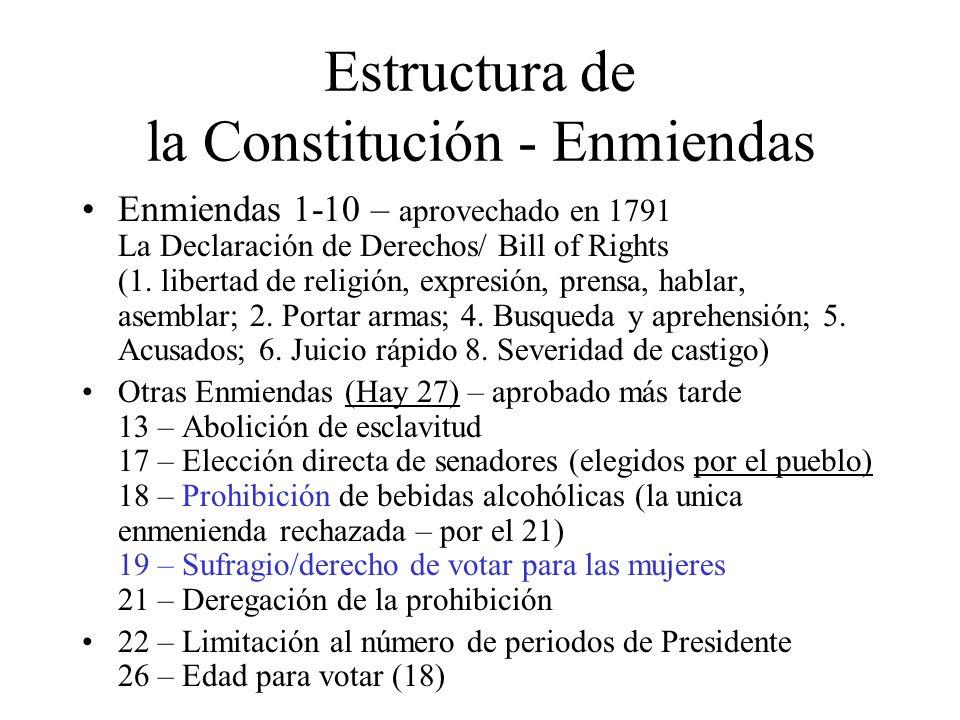 Estructura de la Constitución - Enmiendas