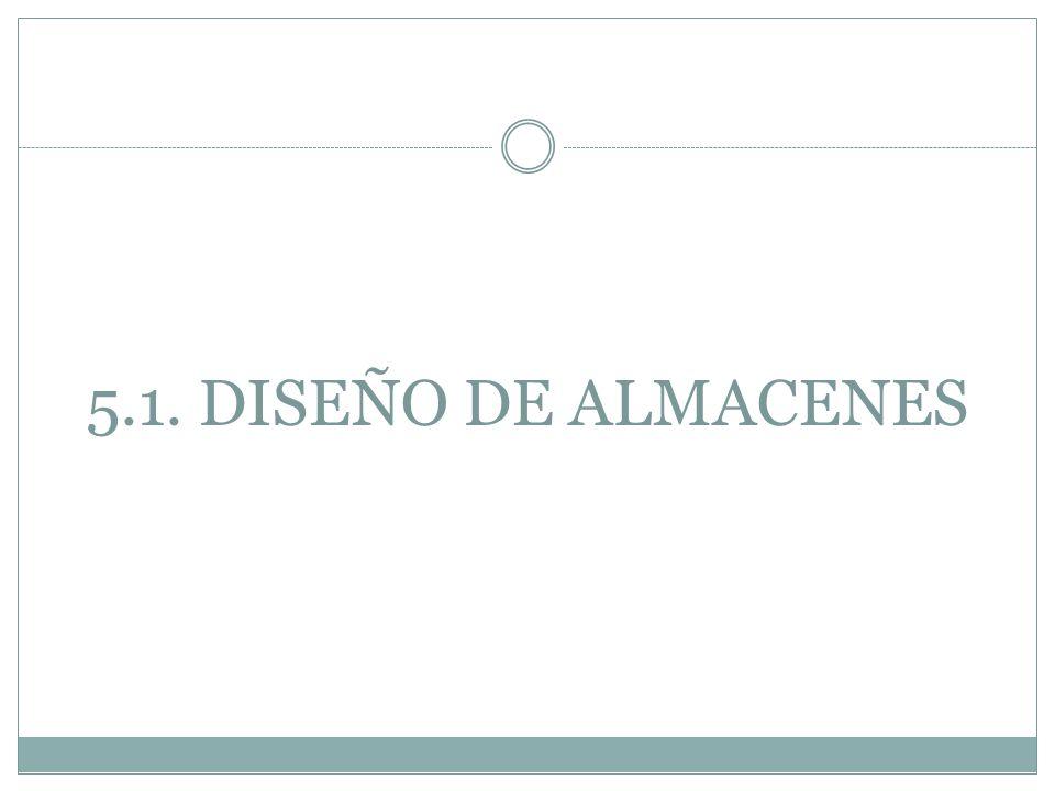 5.1. DISEÑO DE ALMACENES