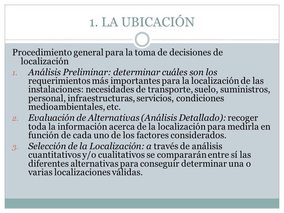 1. LA UBICACIÓN Procedimiento general para la toma de decisiones de localización.
