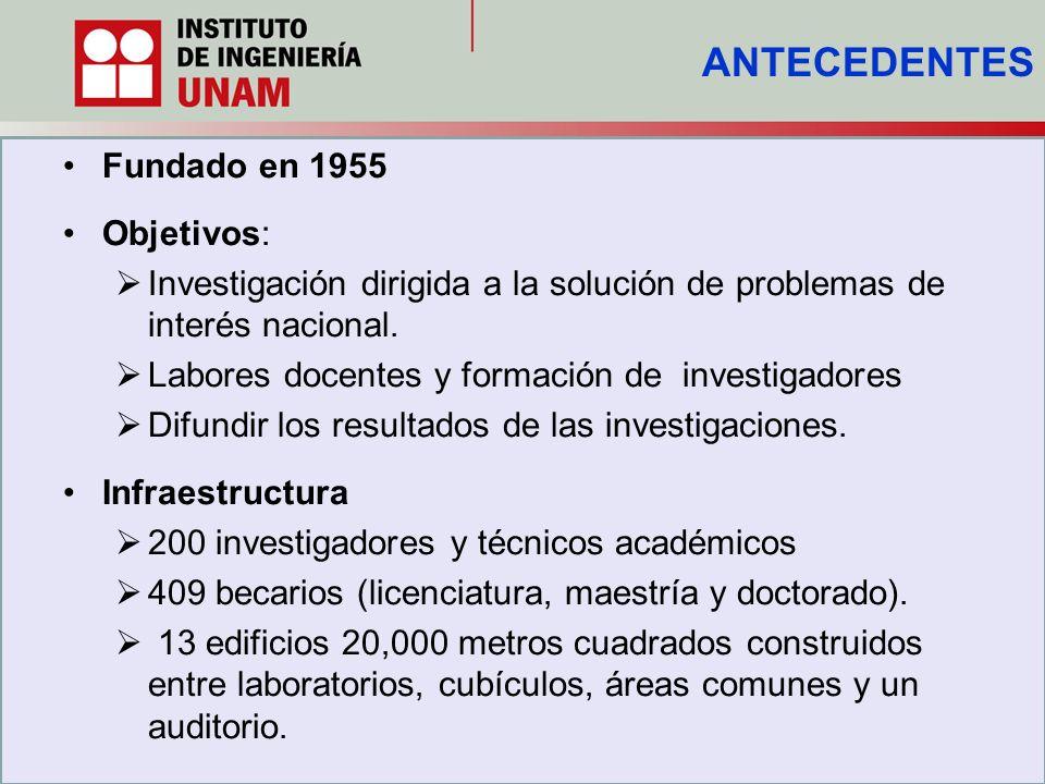 ANTECEDENTES Fundado en 1955 Objetivos: