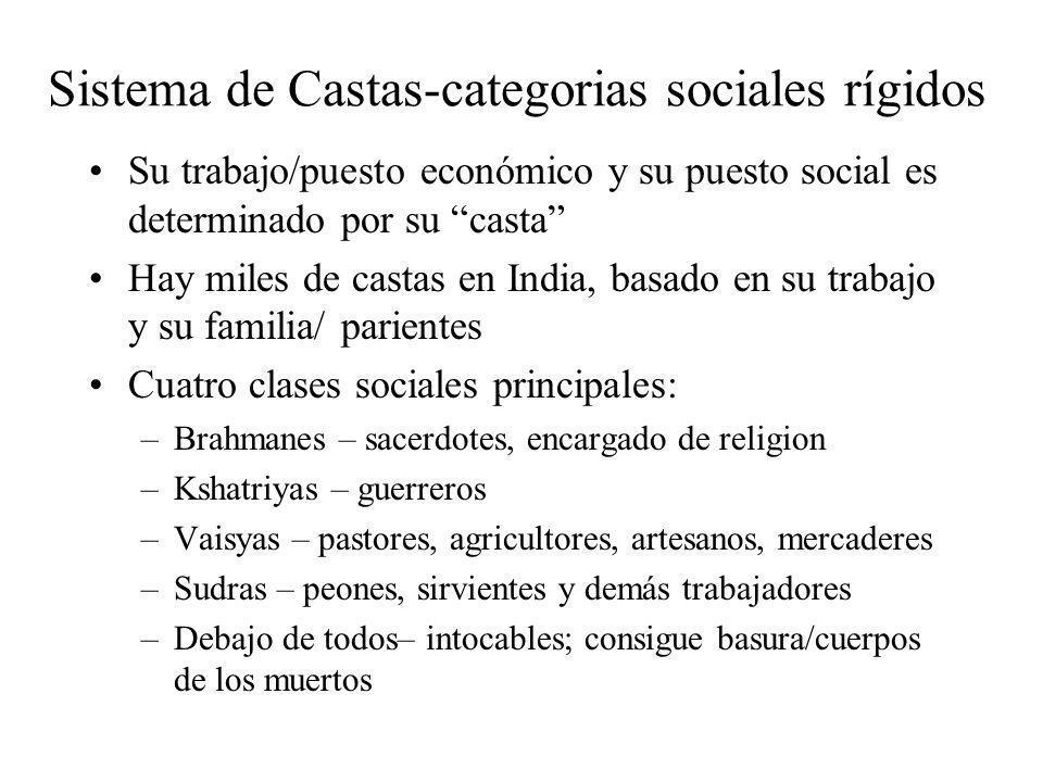 Sistema de Castas-categorias sociales rígidos