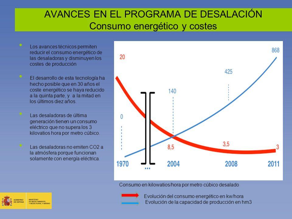 AVANCES EN EL PROGRAMA DE DESALACIÓN Consumo energético y costes