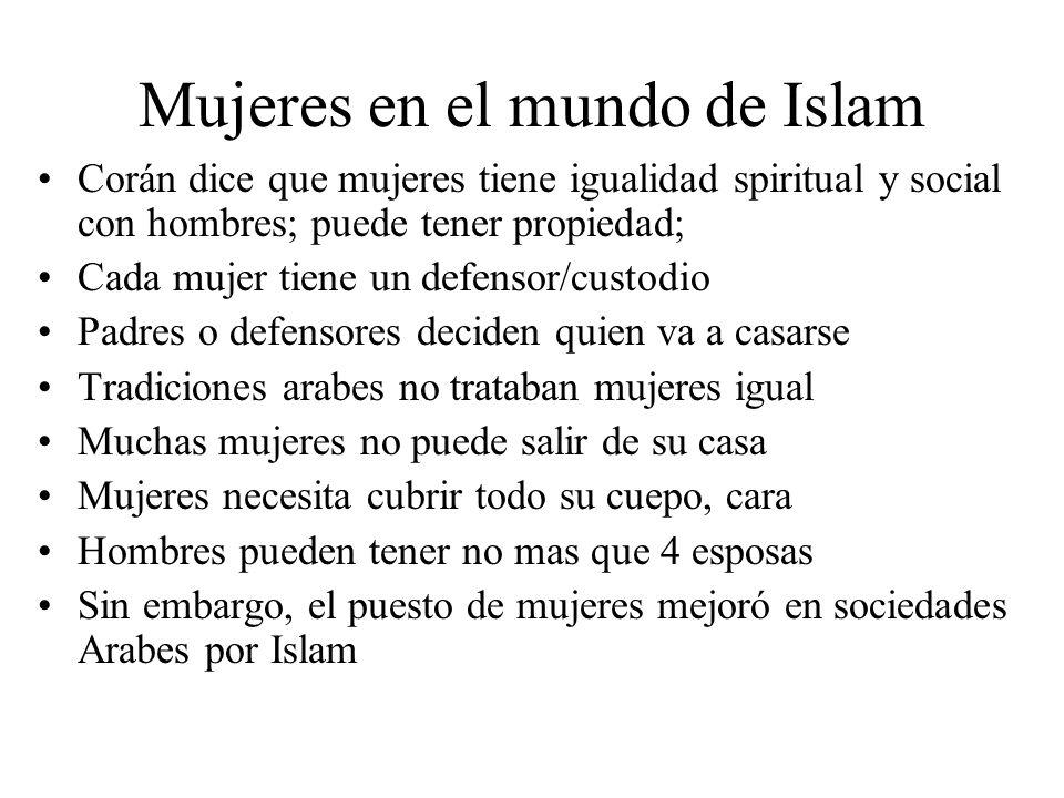 Mujeres en el mundo de Islam