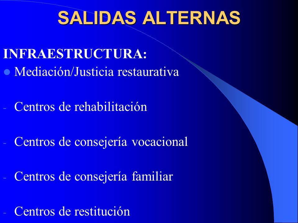 SALIDAS ALTERNAS INFRAESTRUCTURA: Mediación/Justicia restaurativa