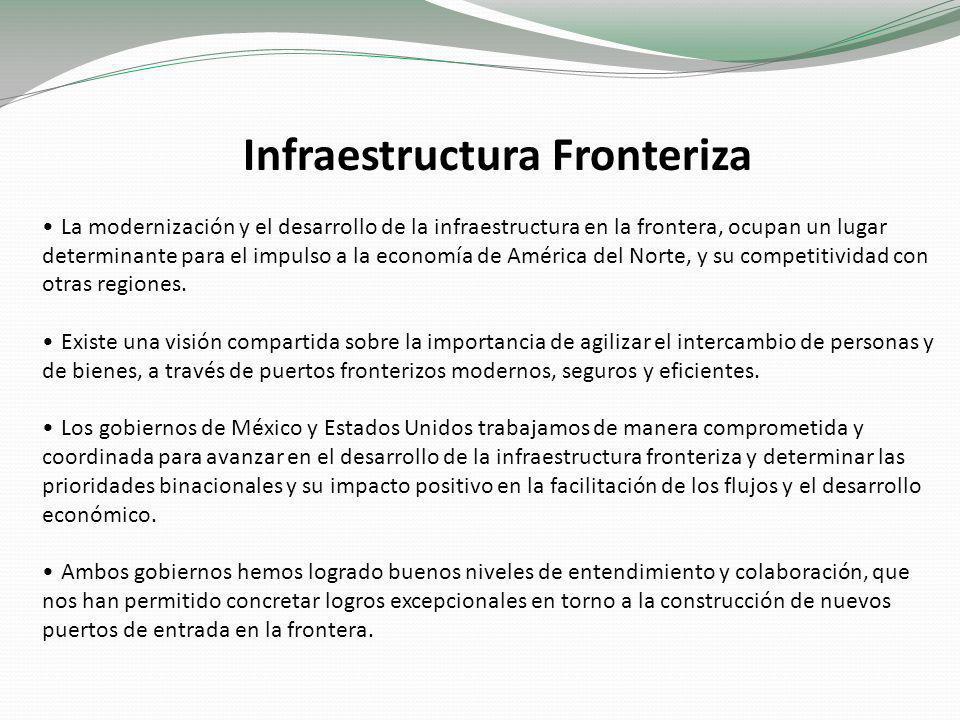 Infraestructura Fronteriza