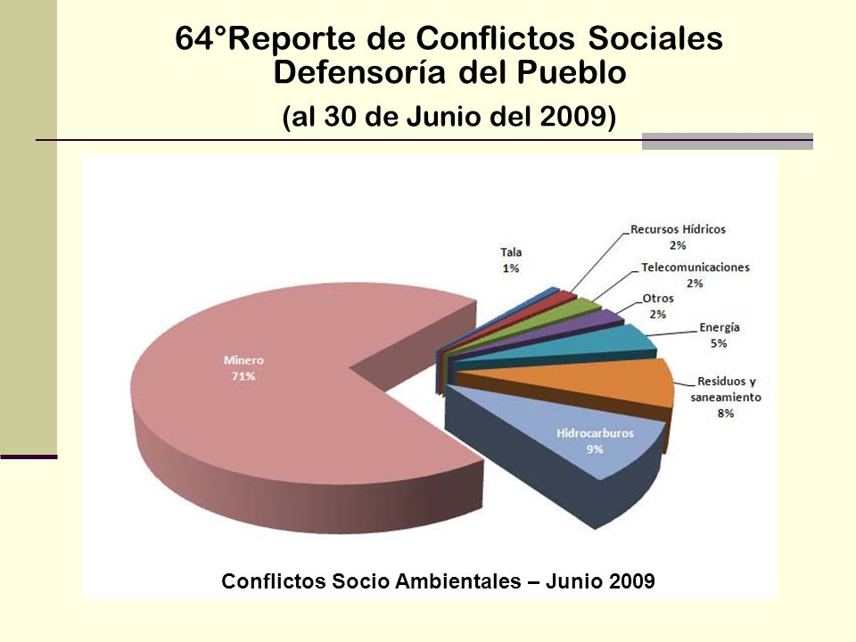 64°Reporte de Conflictos Sociales Defensoría del Pueblo (al 30 de Junio del 2009)