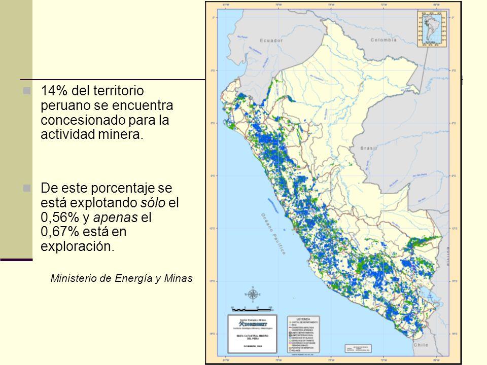 14% del territorio peruano se encuentra concesionado para la actividad minera.