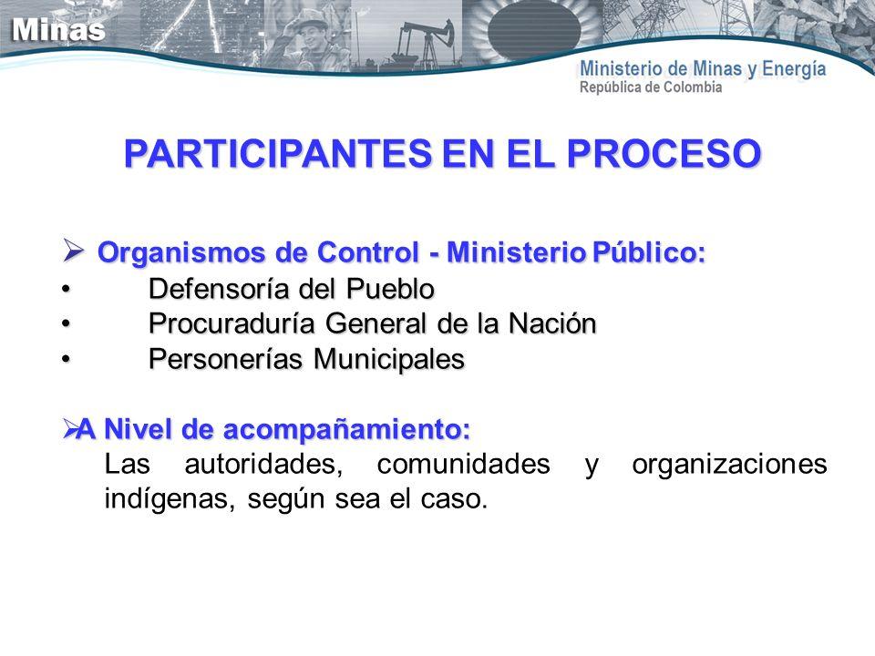 PARTICIPANTES EN EL PROCESO