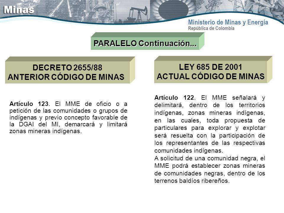 DECRETO 2655/88 LEY 685 DE 2001 ACTUAL CÓDIGO DE MINAS