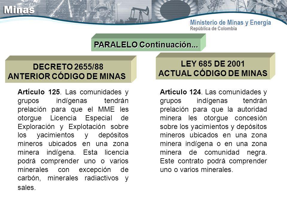 LEY 685 DE 2001 ACTUAL CÓDIGO DE MINAS DECRETO 2655/88