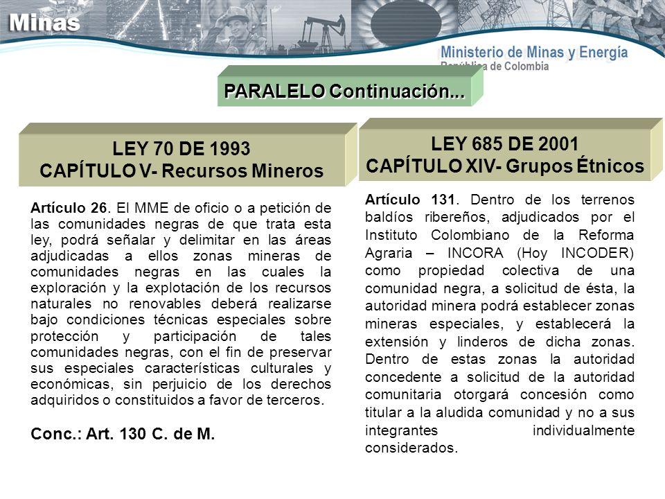 CAPÍTULO XIV- Grupos Étnicos CAPÍTULO V- Recursos Mineros