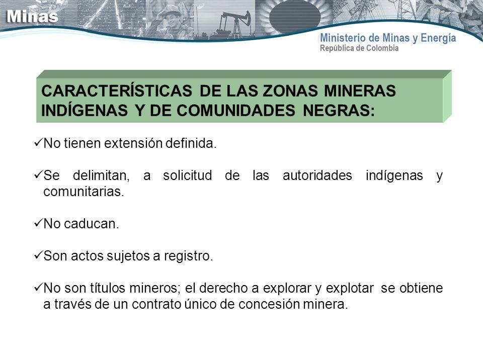 CARACTERÍSTICAS DE LAS ZONAS MINERAS