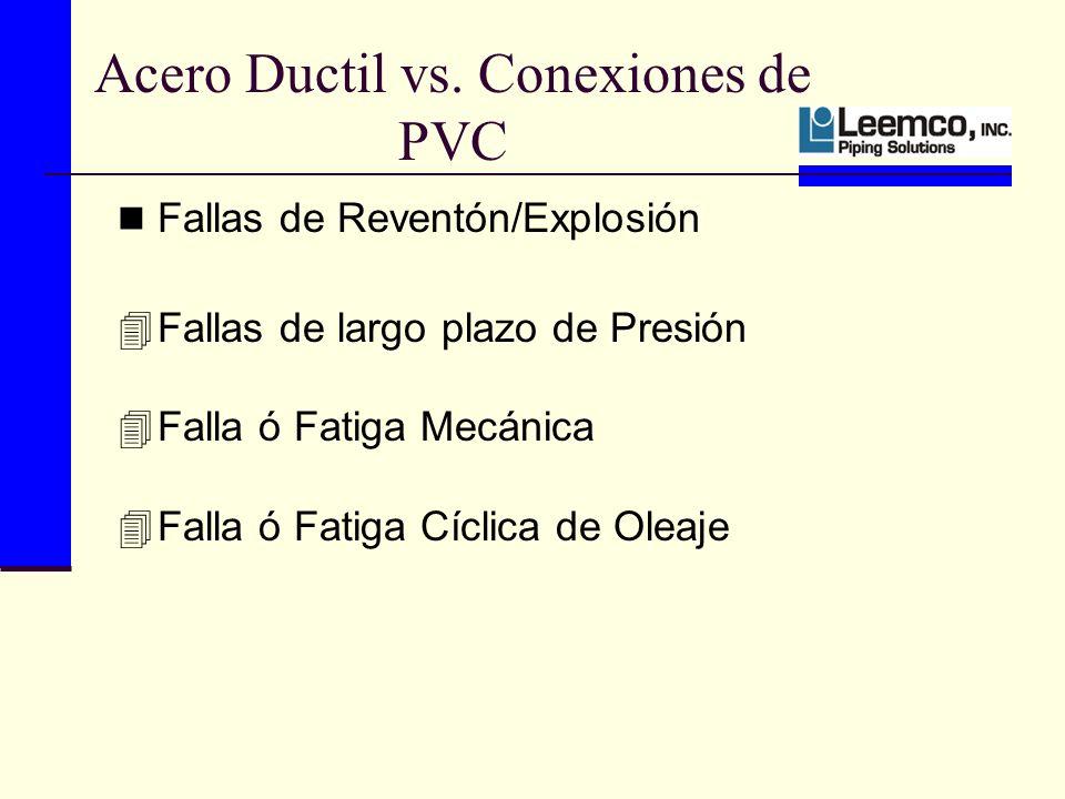 Acero Ductil vs. Conexiones de PVC