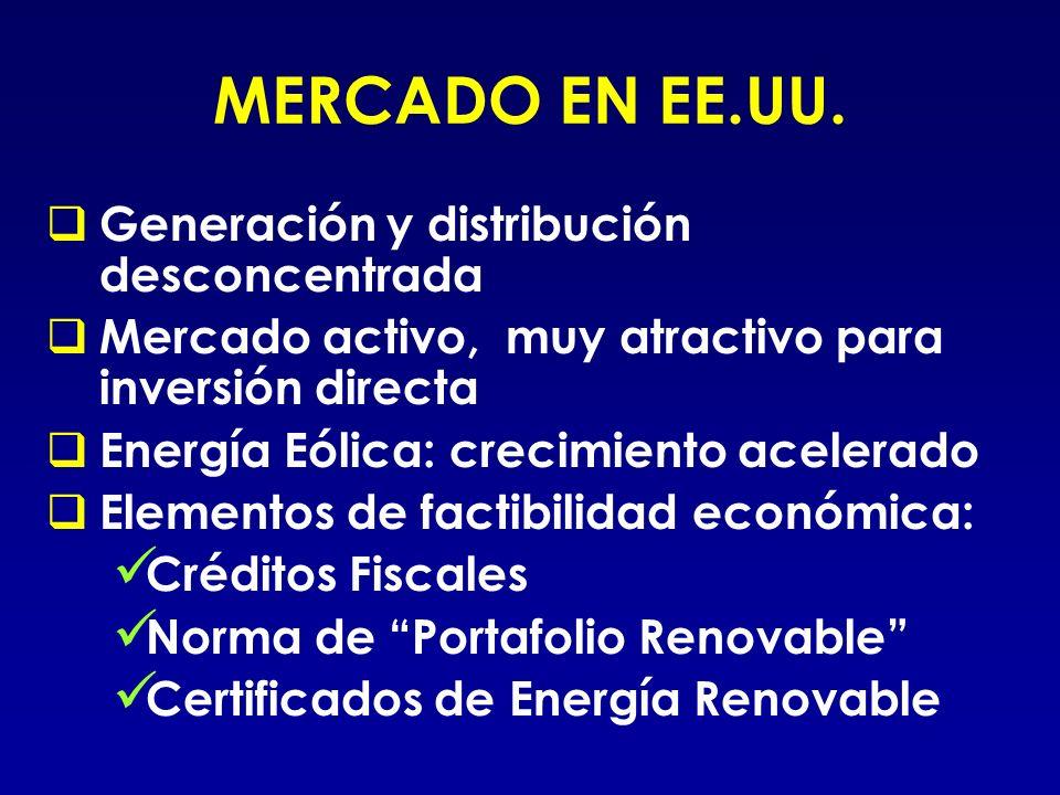 MERCADO EN EE.UU. Generación y distribución desconcentrada