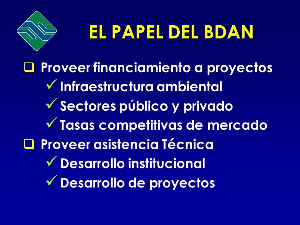 EL PAPEL DEL BDAN Proveer financiamiento a proyectos