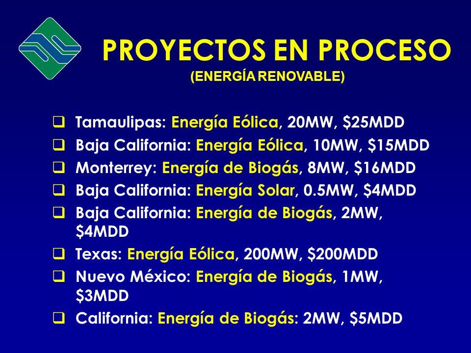 PROYECTOS EN PROCESO Tamaulipas: Energía Eólica, 20MW, $25MDD