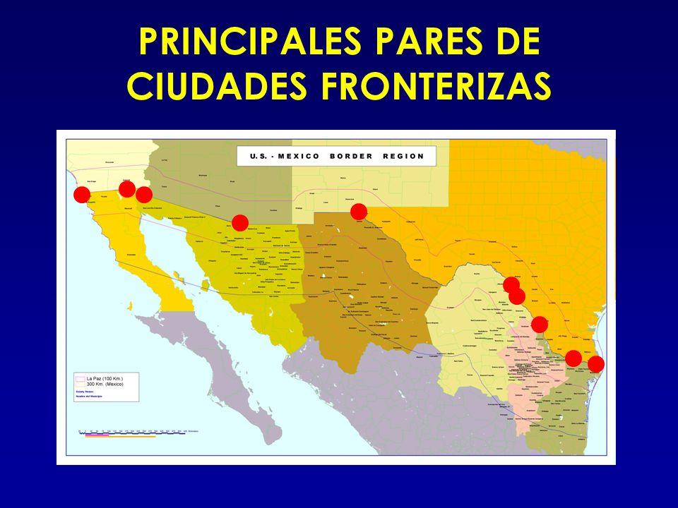 PRINCIPALES PARES DE CIUDADES FRONTERIZAS