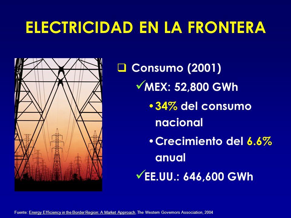 ELECTRICIDAD EN LA FRONTERA