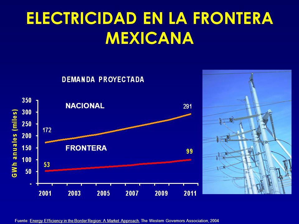 ELECTRICIDAD EN LA FRONTERA MEXICANA