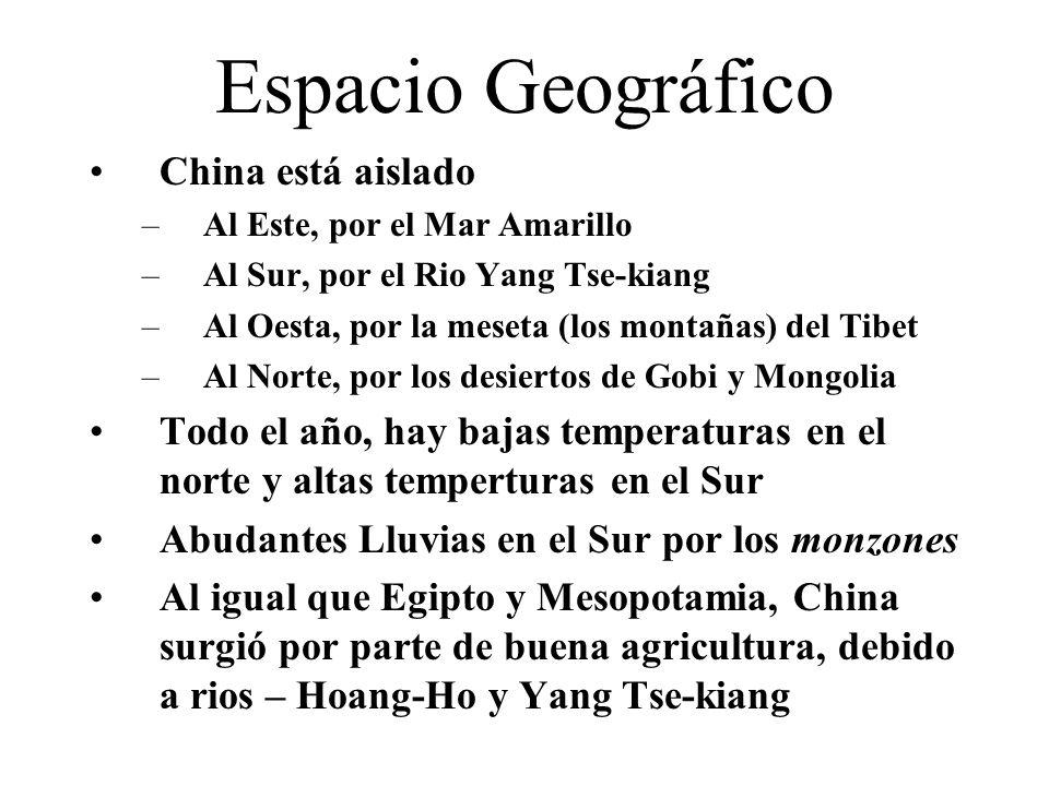 Espacio Geográfico China está aislado