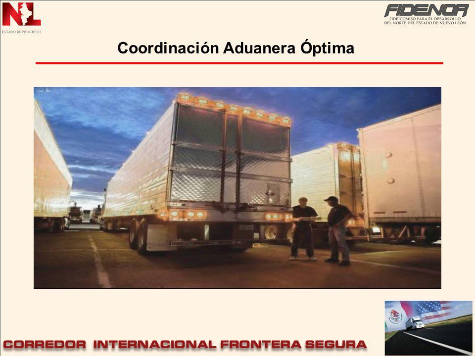 Coordinación Aduanera Óptima