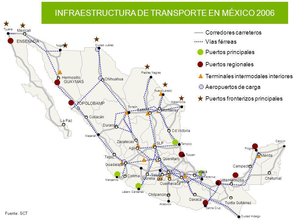 INFRAESTRUCTURA DE TRANSPORTE EN MÉXICO 2006