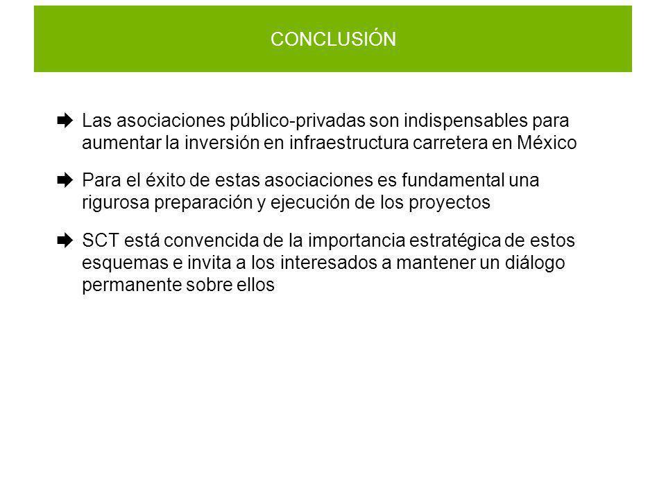 CONCLUSIÓNLas asociaciones público-privadas son indispensables para aumentar la inversión en infraestructura carretera en México.