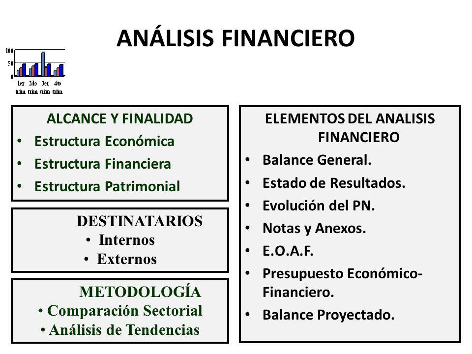 analisis financiero empresa andina AnÁlisis financiero alpina productos alimenticios sa  de alpina alpina es una empresa multifuncional  ensayos/ejemplo-analisis- financiero.