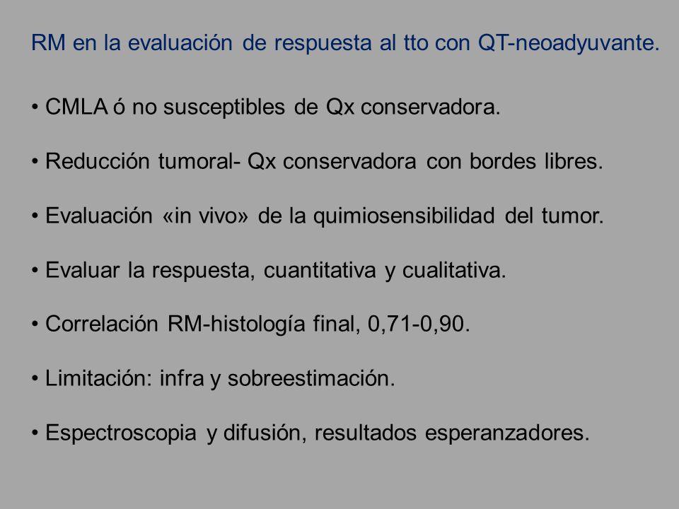 RM en la evaluación de respuesta al tto con QT-neoadyuvante.
