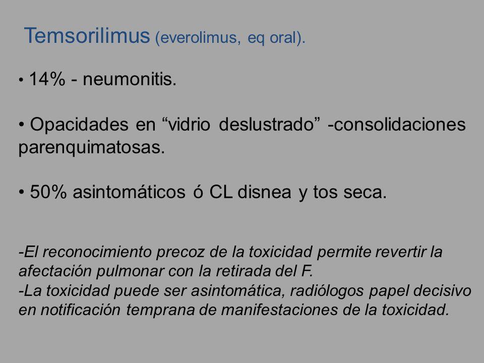 Temsorilimus (everolimus, eq oral).